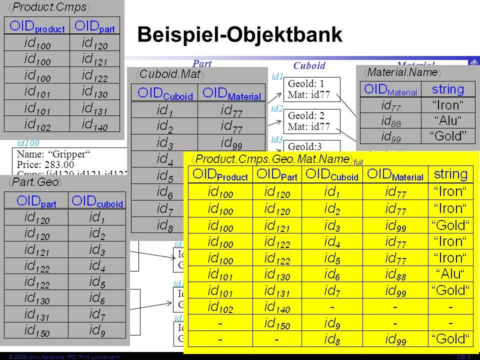 78 © 2009 Univ,Karlsruhe, IPD, Prof. LockemannDBI 8 Beispiel-Objektbank Geold: 1 Mat: id77 Cuboid Geold: 8 Mat: id99 id8 Geold: 5 Mat: id77 id5 Geold: