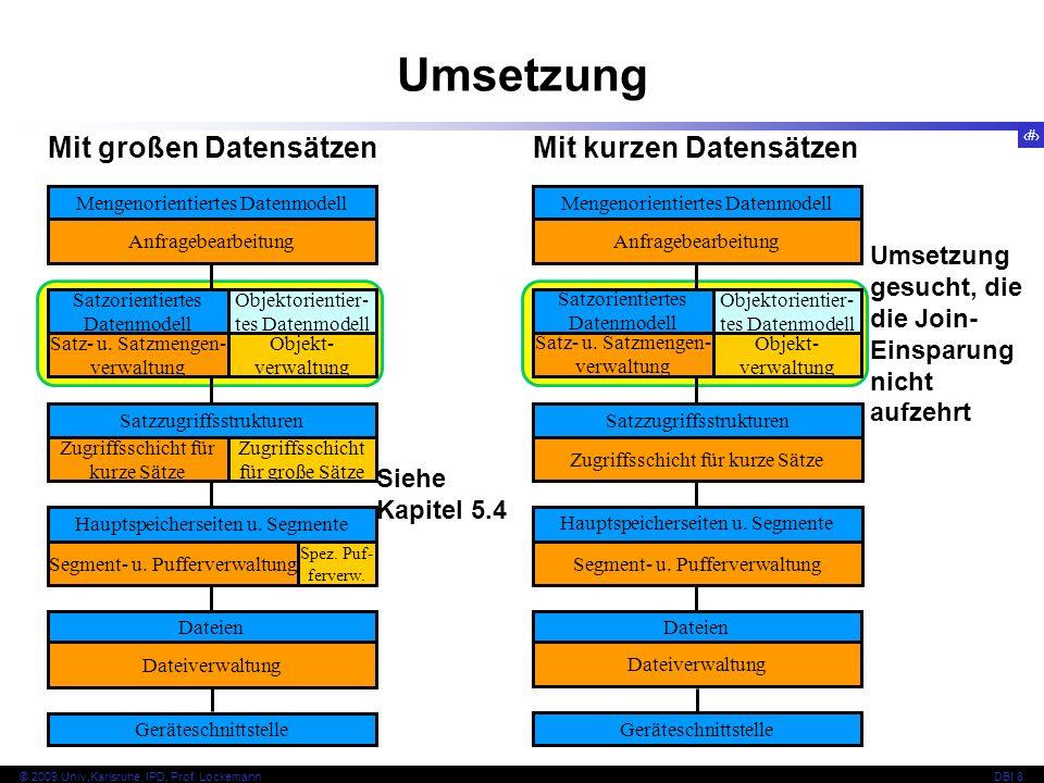 95 © 2009 Univ,Karlsruhe, IPD, Prof. LockemannDBI 8 Umsetzung Dateien Dateiverwaltung Geräteschnittstelle Hauptspeicherseiten u. Segmente Segment- u.