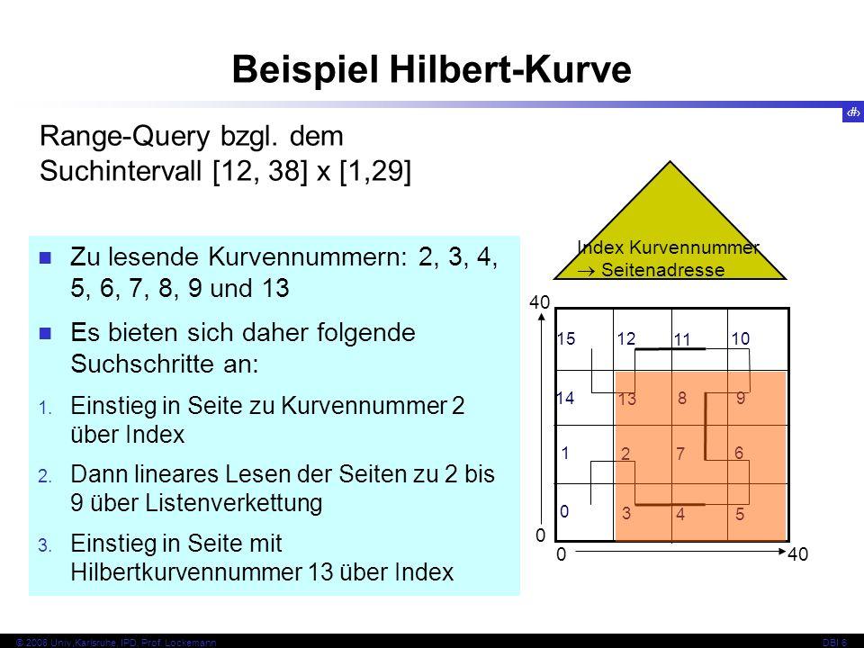 107 © 2008 Univ,Karlsruhe, IPD, Prof.