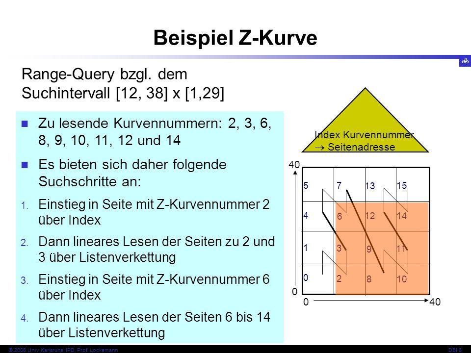 108 © 2008 Univ,Karlsruhe, IPD, Prof. LockemannDBI 6 Kapitel 6.5.3 Raumstrukturen