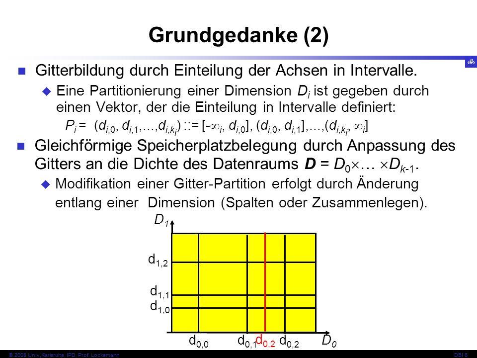 118 © 2008 Univ,Karlsruhe, IPD, Prof.