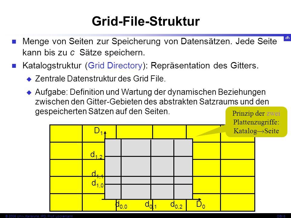119 © 2008 Univ,Karlsruhe, IPD, Prof.
