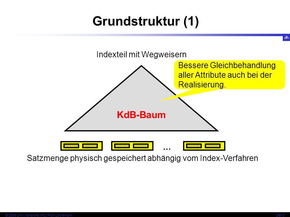 130 © 2008 Univ,Karlsruhe, IPD, Prof.