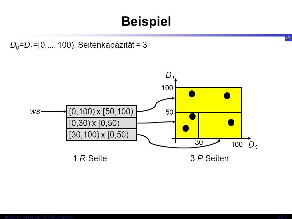 132 © 2008 Univ,Karlsruhe, IPD, Prof.LockemannDBI 6 Definierende Eigenschaften 1.