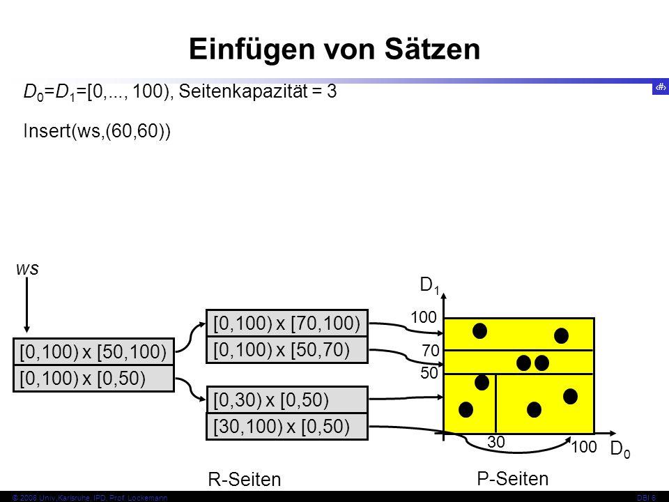 147 © 2008 Univ,Karlsruhe, IPD, Prof.