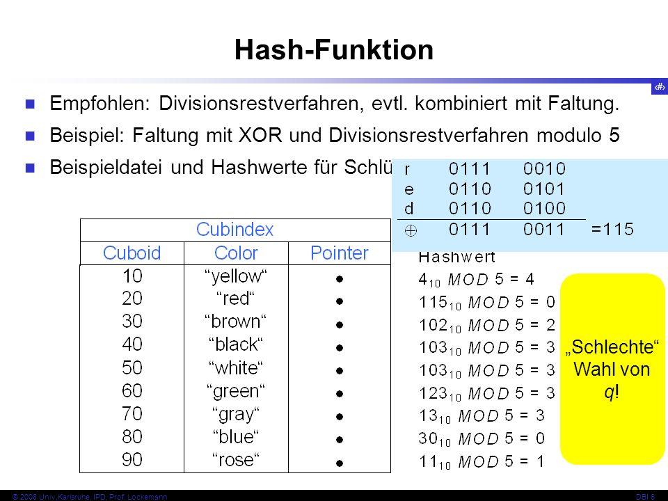 28 © 2008 Univ,Karlsruhe, IPD, Prof.
