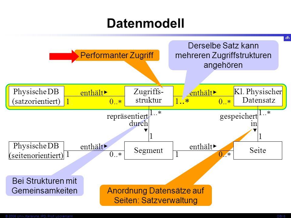 4 © 2008 Univ,Karlsruhe, IPD, Prof. LockemannDBI 6 Kapitel 6.1 Zugriffspfade