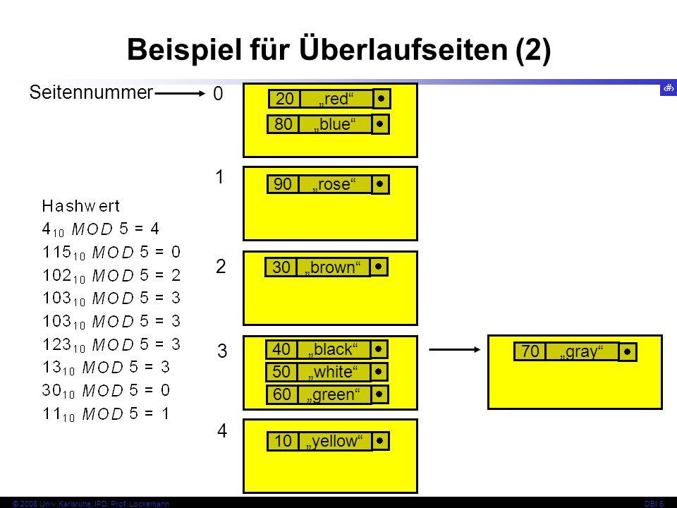 34 © 2008 Univ,Karlsruhe, IPD, Prof.
