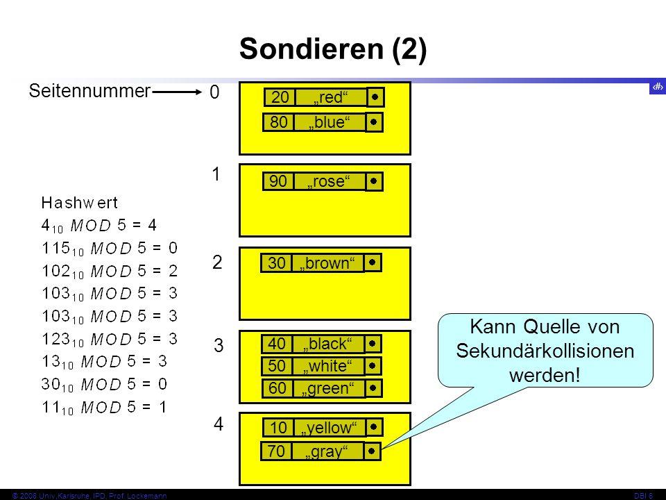 37 © 2008 Univ,Karlsruhe, IPD, Prof.LockemannDBI 6 Ziel: Auch bei Überlauf nur 1 Seitenzugriff.