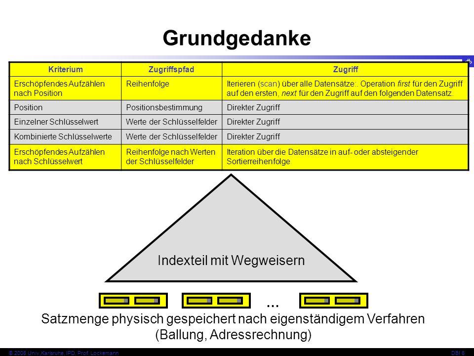 48 © 2008 Univ,Karlsruhe, IPD, Prof. LockemannDBI 6 Kapitel 6.4.1 Zeigerfelder