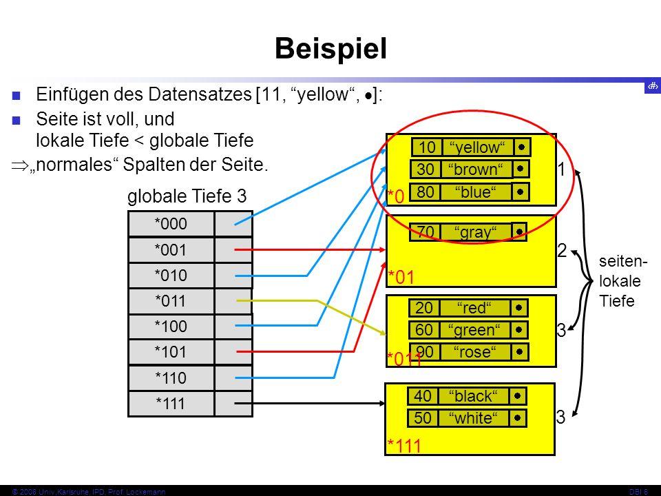 60 © 2008 Univ,Karlsruhe, IPD, Prof.