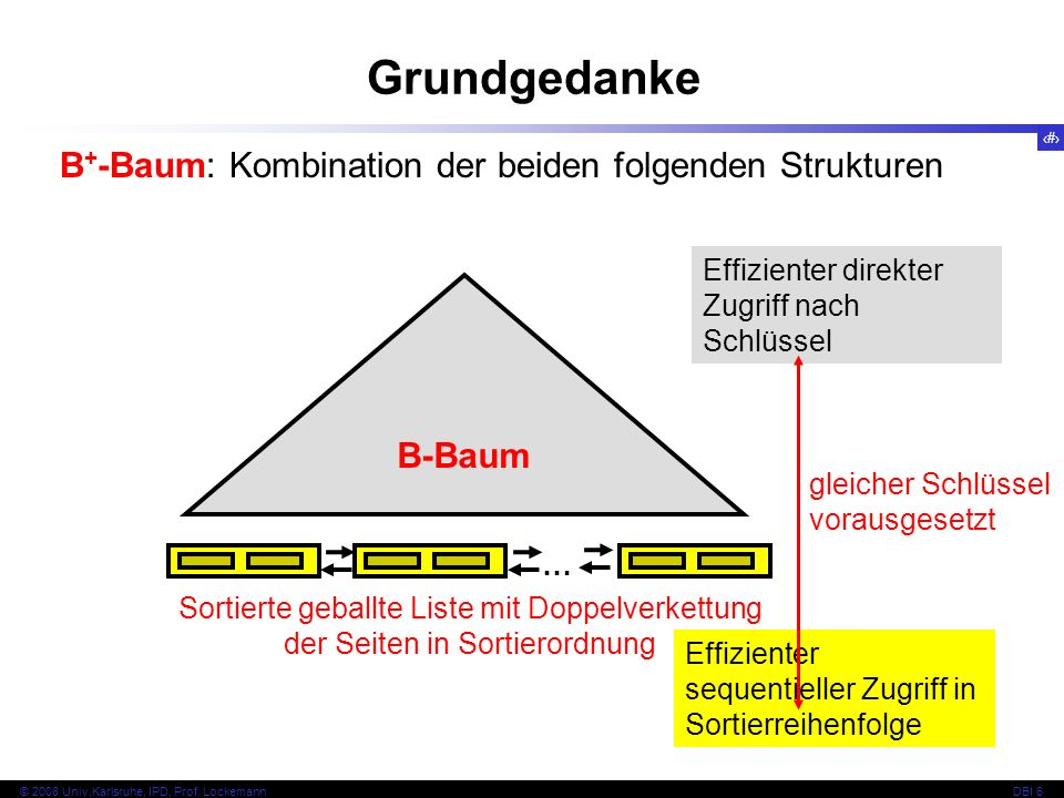 64 © 2008 Univ,Karlsruhe, IPD, Prof.
