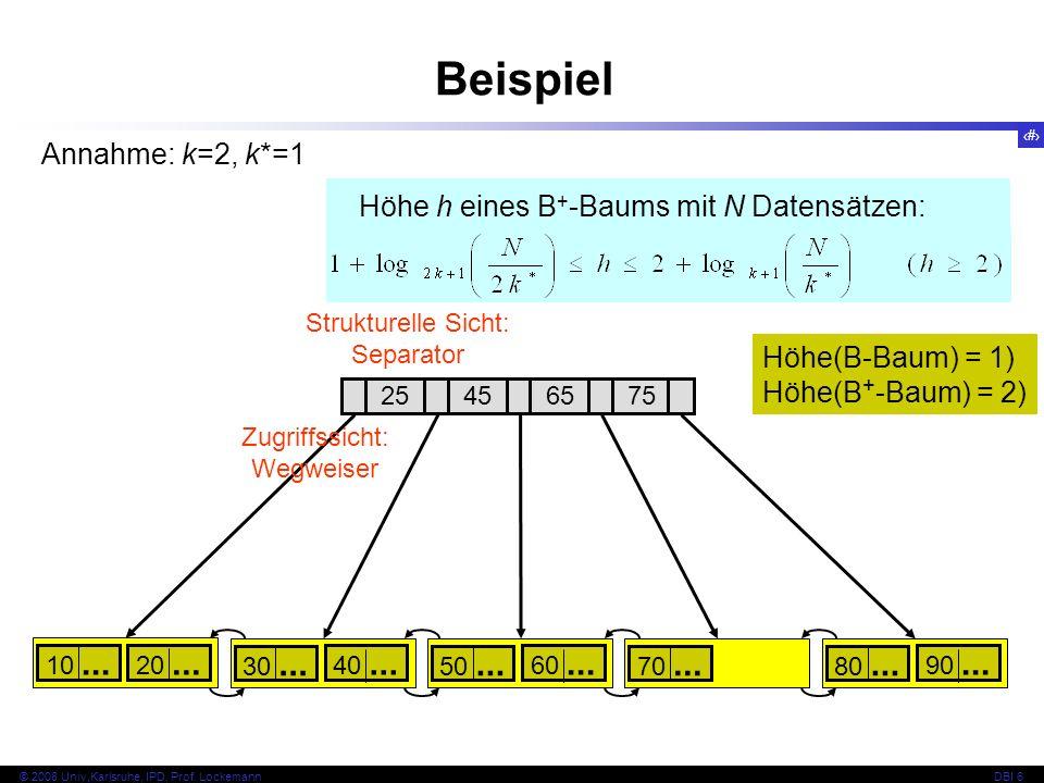 74 © 2008 Univ,Karlsruhe, IPD, Prof.
