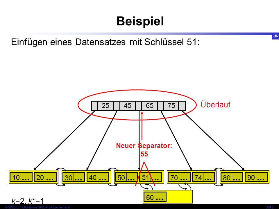 81 © 2008 Univ,Karlsruhe, IPD, Prof.LockemannDBI 6 Beispiel 10...