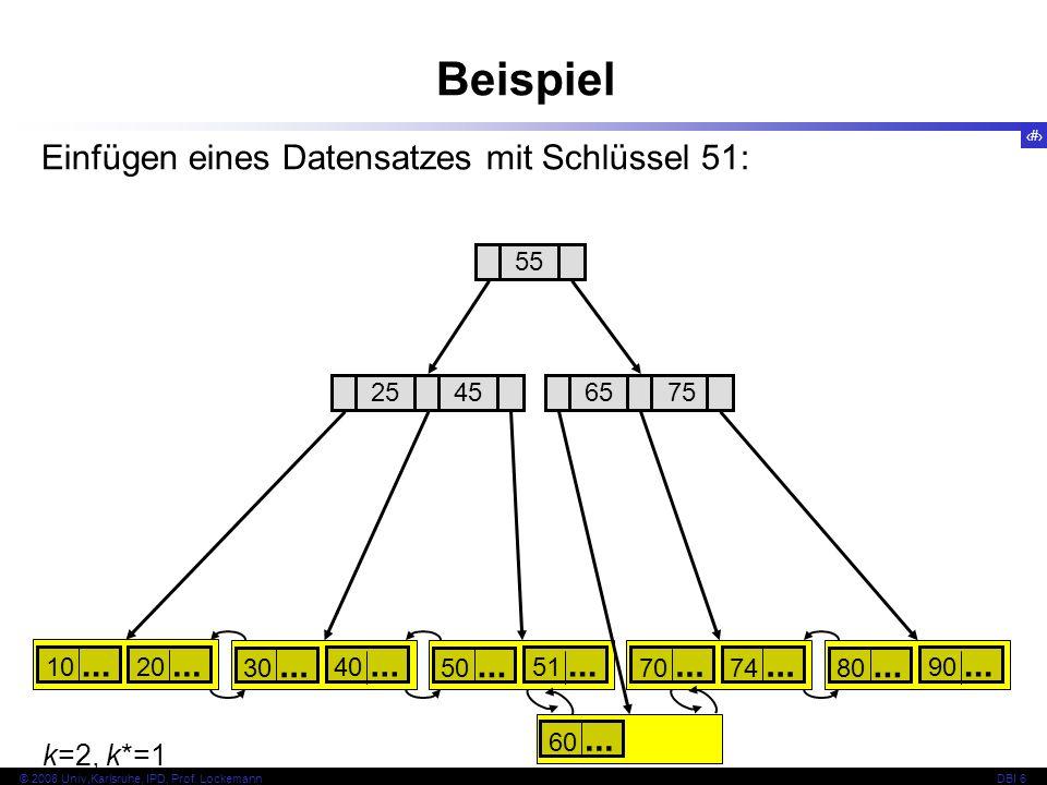 82 © 2008 Univ,Karlsruhe, IPD, Prof.