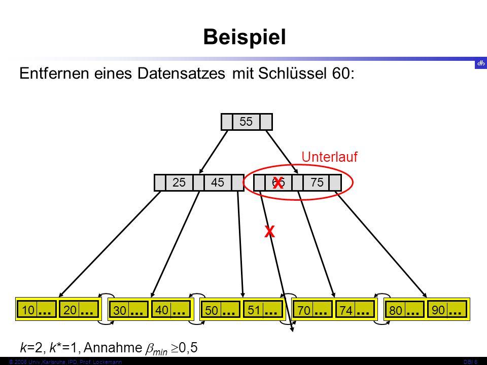 87 © 2008 Univ,Karlsruhe, IPD, Prof.LockemannDBI 6 Beispiel 10...