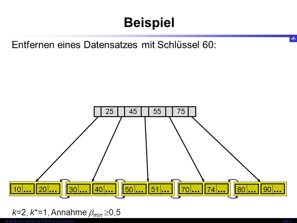 88 © 2008 Univ,Karlsruhe, IPD, Prof.