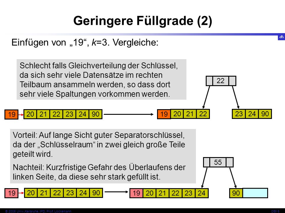 90 © 2008 Univ,Karlsruhe, IPD, Prof.