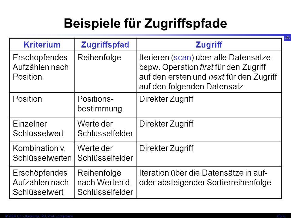 10 © 2008 Univ,Karlsruhe, IPD, Prof. LockemannDBI 6 Kapitel 6.2 Ballen
