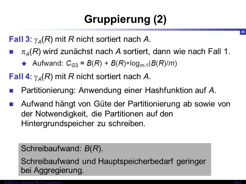31 © 2009 Univ,Karlsruhe, IPD, Prof. LockemannDBI 9 Fall 3: A (R) mit R nicht sortiert nach A.