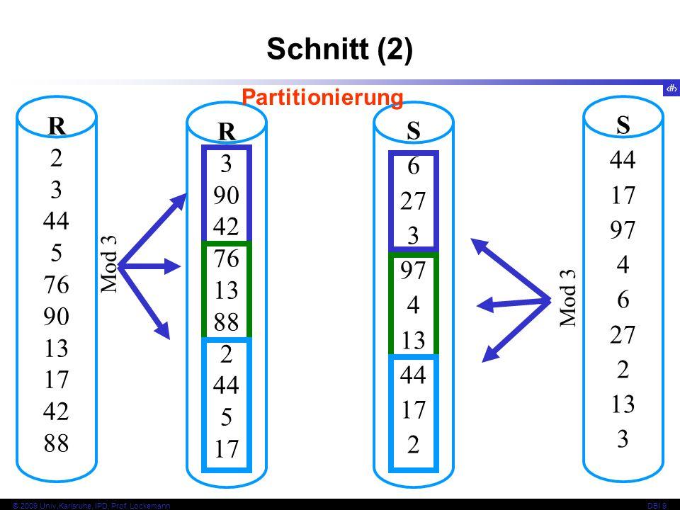 75 © 2009 Univ,Karlsruhe, IPD, Prof.