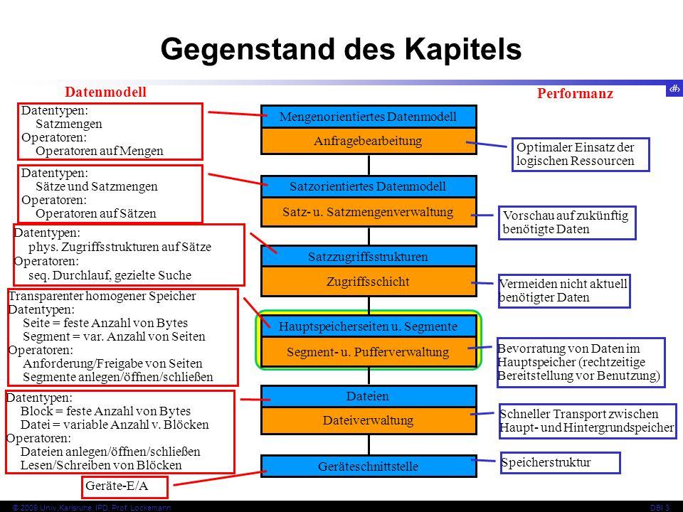 2 © 2009 Univ,Karlsruhe, IPD, Prof. LockemannDBI 3 Gegenstand des Kapitels Mengenorientiertes Datenmodell Datenmodell Dateien Dateiverwaltung Gerätesc