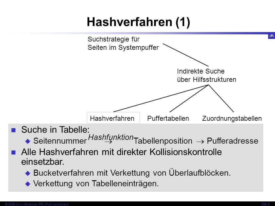 43 © 2009 Univ,Karlsruhe, IPD, Prof. LockemannDBI 3 Hashverfahren (1) Suchstrategie für Seiten im Systempuffer Indirekte Suche über Hilfsstrukturen Ha