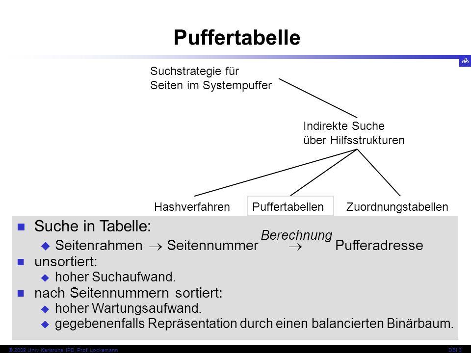 45 © 2009 Univ,Karlsruhe, IPD, Prof. LockemannDBI 3 Puffertabelle Suchstrategie für Seiten im Systempuffer Indirekte Suche über Hilfsstrukturen Hashve