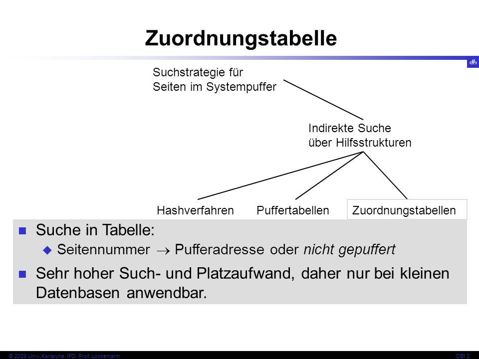 46 © 2009 Univ,Karlsruhe, IPD, Prof. LockemannDBI 3 Zuordnungstabelle Suchstrategie für Seiten im Systempuffer Indirekte Suche über Hilfsstrukturen Ha