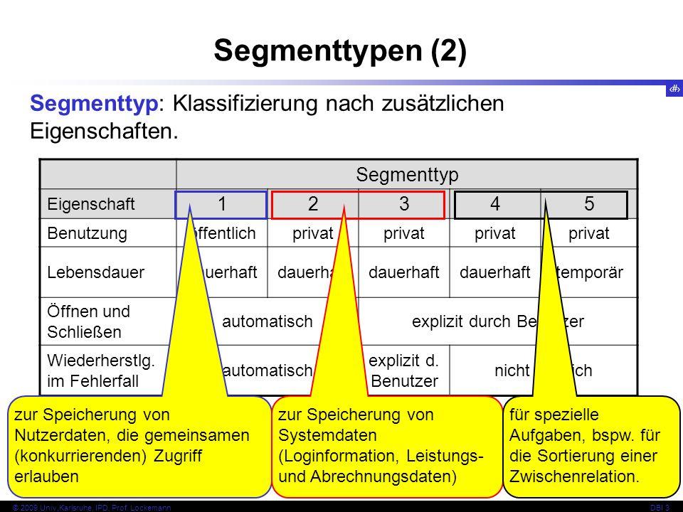 6 © 2009 Univ,Karlsruhe, IPD, Prof. LockemannDBI 3 Segmenttypen (2) Segmenttyp: Klassifizierung nach zusätzlichen Eigenschaften. Segmenttyp Eigenschaf