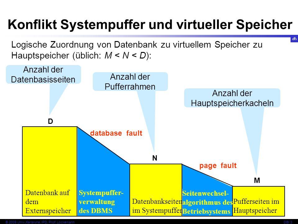 75 © 2009 Univ,Karlsruhe, IPD, Prof. LockemannDBI 3 Logische Zuordnung von Datenbank zu virtuellem Speicher zu Hauptspeicher (üblich: M < N < D): Konf
