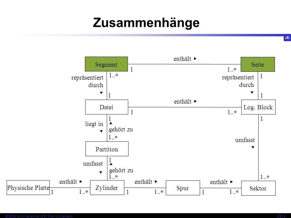 8 © 2009 Univ,Karlsruhe, IPD, Prof. LockemannDBI 3 1 1.. Zusammenhänge Physische Platte Partition Zylinder Spur Sektor Datei Log. Block enthält 1.. 1
