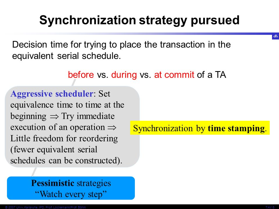 111 © 2007 Univ,Karlsruhe, IPD, Prof. Lockemann/Prof. BöhmTAV 6 Synchronization strategy pursued Decision time for trying to place the transaction in