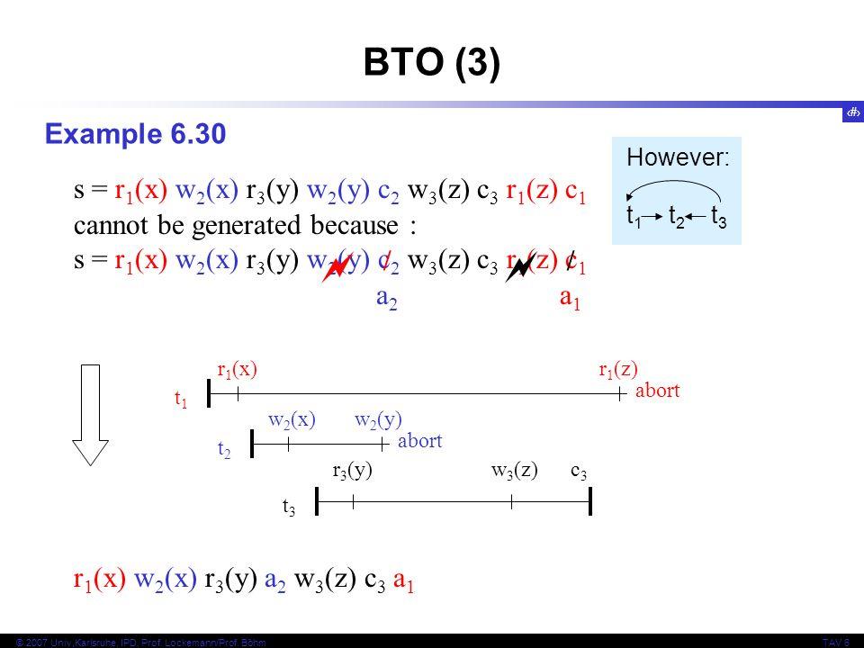 117 © 2007 Univ,Karlsruhe, IPD, Prof. Lockemann/Prof. BöhmTAV 6 s = r 1 (x) w 2 (x) r 3 (y) w 2 (y) c 2 w 3 (z) c 3 r 1 (z) c 1 r 1 (x) w 2 (x) r 3 (y