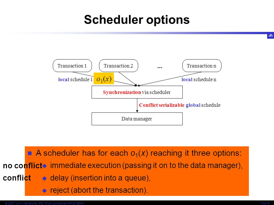 12 © 2007 Univ,Karlsruhe, IPD, Prof. Lockemann/Prof. BöhmTAV 6 Transaction 1Transaction 2... Transaction n Synchronization via scheduler Data manager