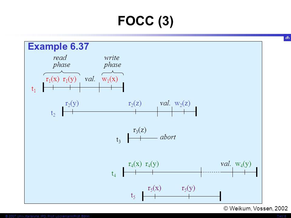 137 © 2007 Univ,Karlsruhe, IPD, Prof. Lockemann/Prof. BöhmTAV 6 FOCC (3) © Weikum, Vossen, 2002 Example 6.37 t1t1 r 1 (x)r 1 (y)w 1 (x) read phase wri