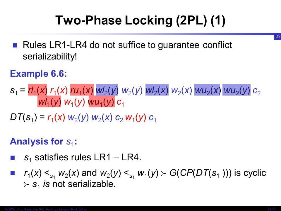 20 © 2007 Univ,Karlsruhe, IPD, Prof. Lockemann/Prof. BöhmTAV 6 s 1 = rl 1 (x) r 1 (x) ru 1 (x) wl 2 (y) w 2 (y) wl 2 (x) w 2 (x) wu 2 (x) wu 2 (y) c 2