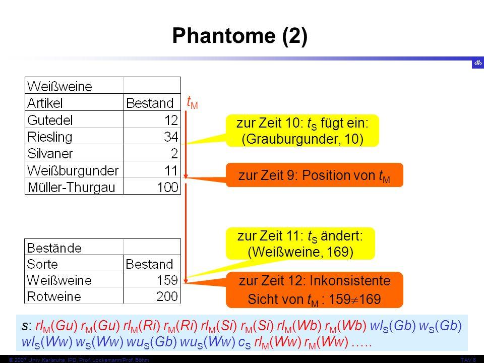 52 © 2007 Univ,Karlsruhe, IPD, Prof. Lockemann/Prof. BöhmTAV 6 Phantome (2) zur Zeit 9: Position von t M zur Zeit 10: t S fügt ein: (Grauburgunder, 10