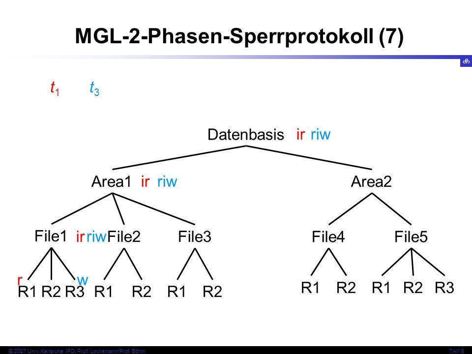 67 © 2007 Univ,Karlsruhe, IPD, Prof. Lockemann/Prof. BöhmTAV 6 MGL-2-Phasen-Sperrprotokoll (7) Datenbasis Area1Area2 File1 File2File3 File4File5 R1R2R