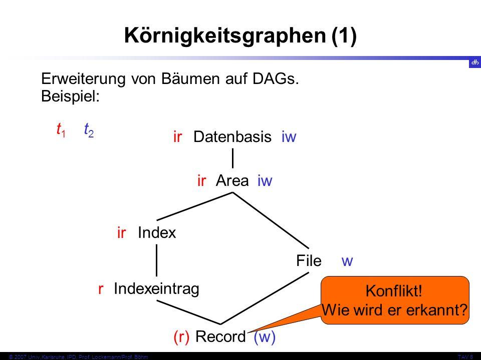 74 © 2007 Univ,Karlsruhe, IPD, Prof. Lockemann/Prof. BöhmTAV 6 Körnigkeitsgraphen (1) Erweiterung von Bäumen auf DAGs. Beispiel: Area Datenbasis Index