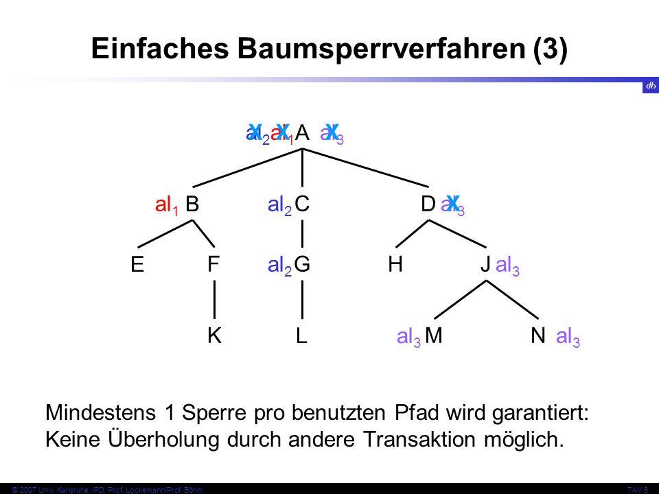 80 © 2007 Univ,Karlsruhe, IPD, Prof. Lockemann/Prof. BöhmTAV 6 Einfaches Baumsperrverfahren (3) A B CD HJ NM G L E F K al 1 al 2 al 1 al 2 al 3 XXX X