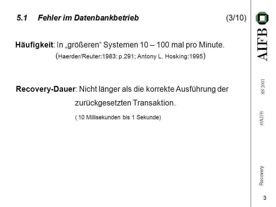 Recovery AIFB SS 2001 3 5.1 Fehler im Datenbankbetrieb(3/10) Recovery-Dauer: Nicht länger als die korrekte Ausführung der zurückgesetzten Transaktion.