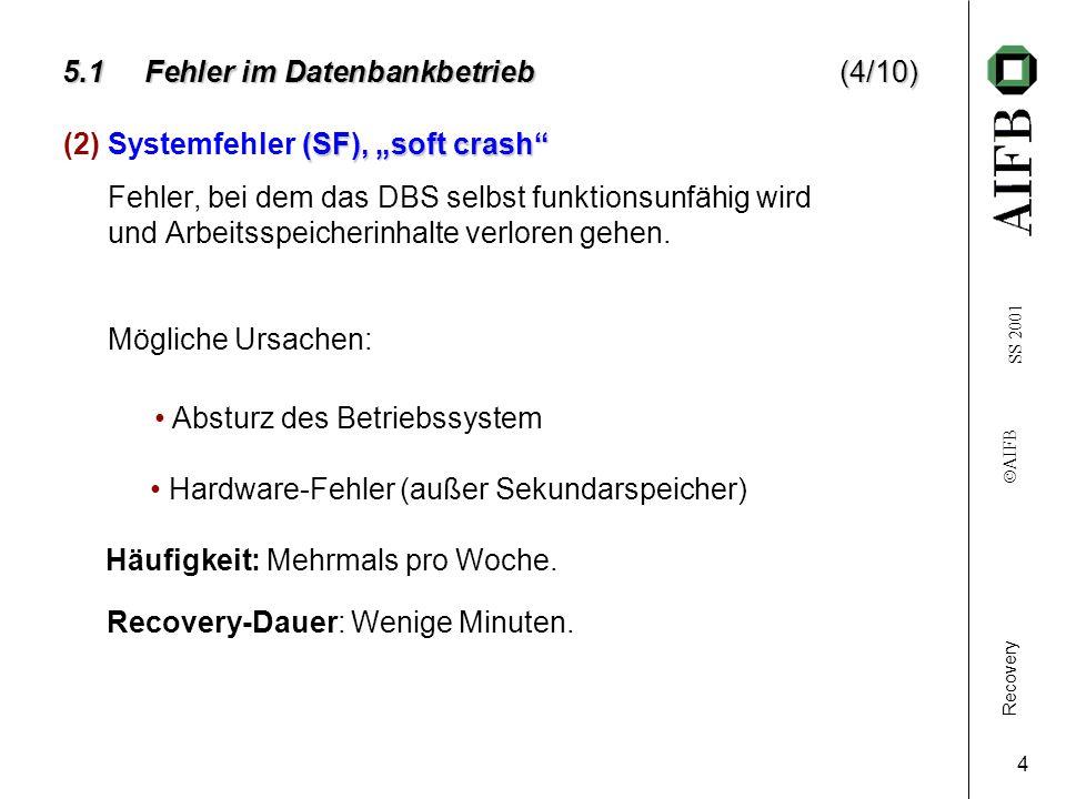 Recovery AIFB SS 2001 5 5.1 Fehler im Datenbankbetrieb(5/10) (3)Speicherfehler (SpF), hard crash Fehler, die zum Verlust von Daten auf Massenspeicher führen.