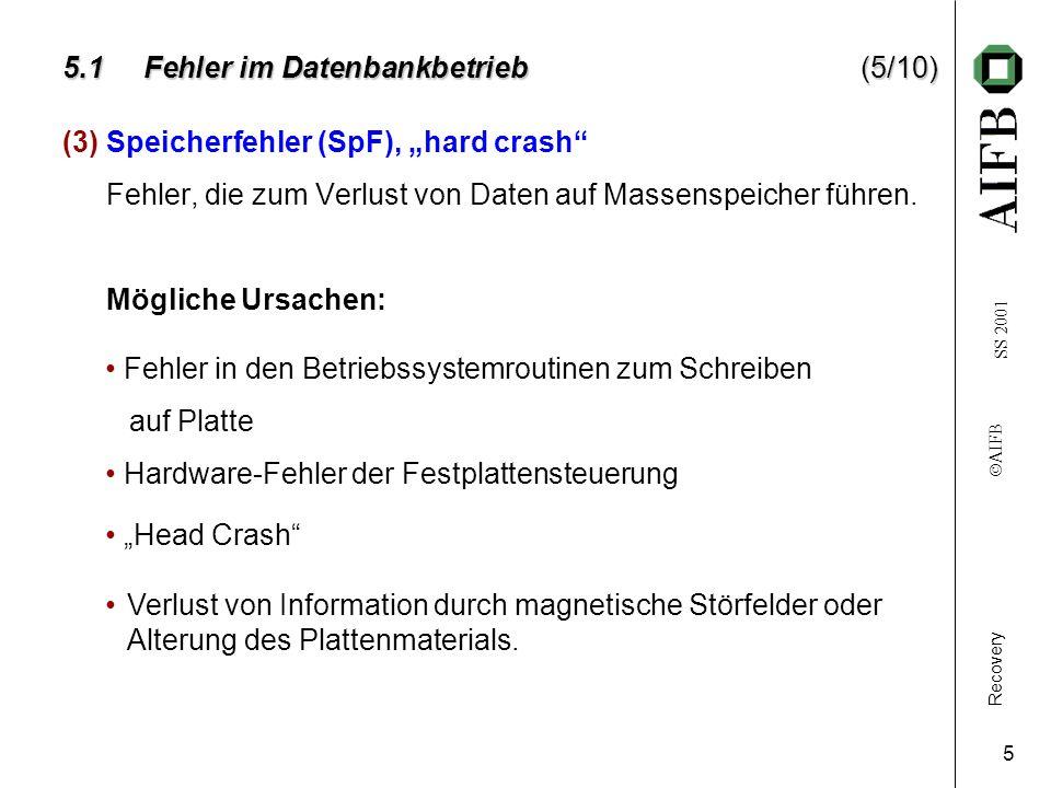 Recovery AIFB SS 2001 6 5.1 Fehler im Datenbankbetrieb(6/10) Häufigkeit: Ein- oder zweimal pro Jahr (Haerder/Reuter: p.291) Recovery-Dauer: 1 – 2 Stunden (Haerder/Reuter: p.291)