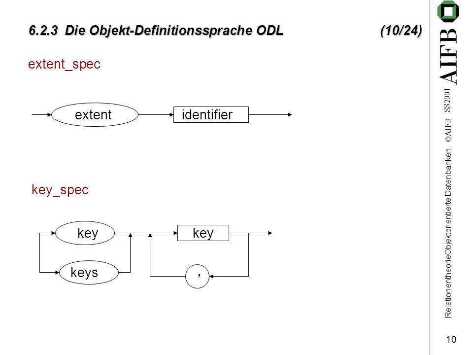 RelationentheorieObjektorientierte Datenbanken AIFB SS2001 10 6.2.3 Die Objekt-Definitionssprache ODL (10/24) extent_spec identifierextent key_spec key keys,