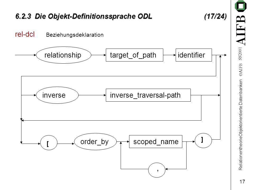 RelationentheorieObjektorientierte Datenbanken AIFB SS2001 17 6.2.3 Die Objekt-Definitionssprache ODL (17/24) rel-dcl Beziehungsdeklaration relationshiptarget_of_pathidentifier inverseinverse_traversal-path order_byscoped_name, [ ]