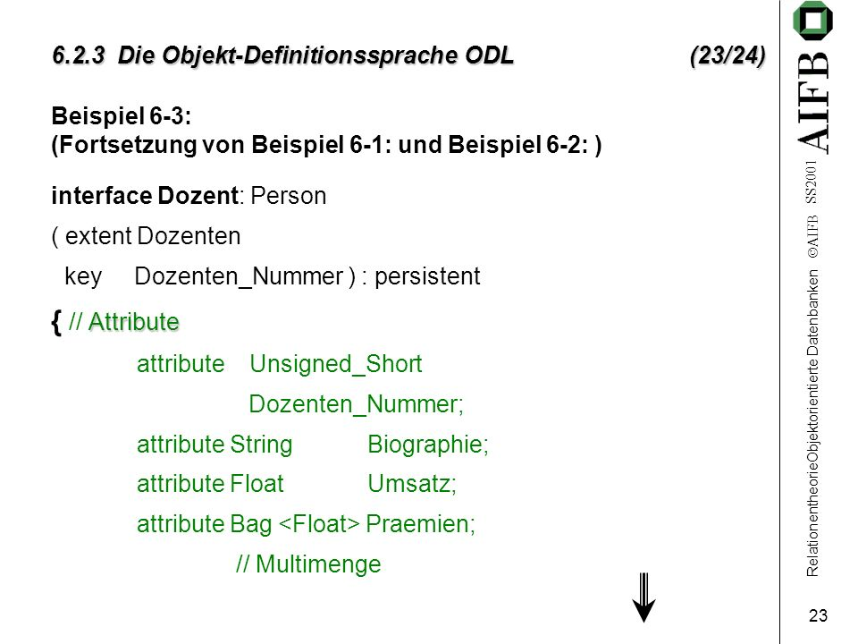 RelationentheorieObjektorientierte Datenbanken AIFB SS2001 23 6.2.3 Die Objekt-Definitionssprache ODL (23/24) Beispiel 6-3: (Fortsetzung von Beispiel 6-1: und Beispiel 6-2: ) Attribute interface Dozent: Person ( extent Dozenten key Dozenten_Nummer ) : persistent { // Attribute attribute Unsigned_Short Dozenten_Nummer; attribute String Biographie; attribute Float Umsatz; attribute Bag Praemien; // Multimenge