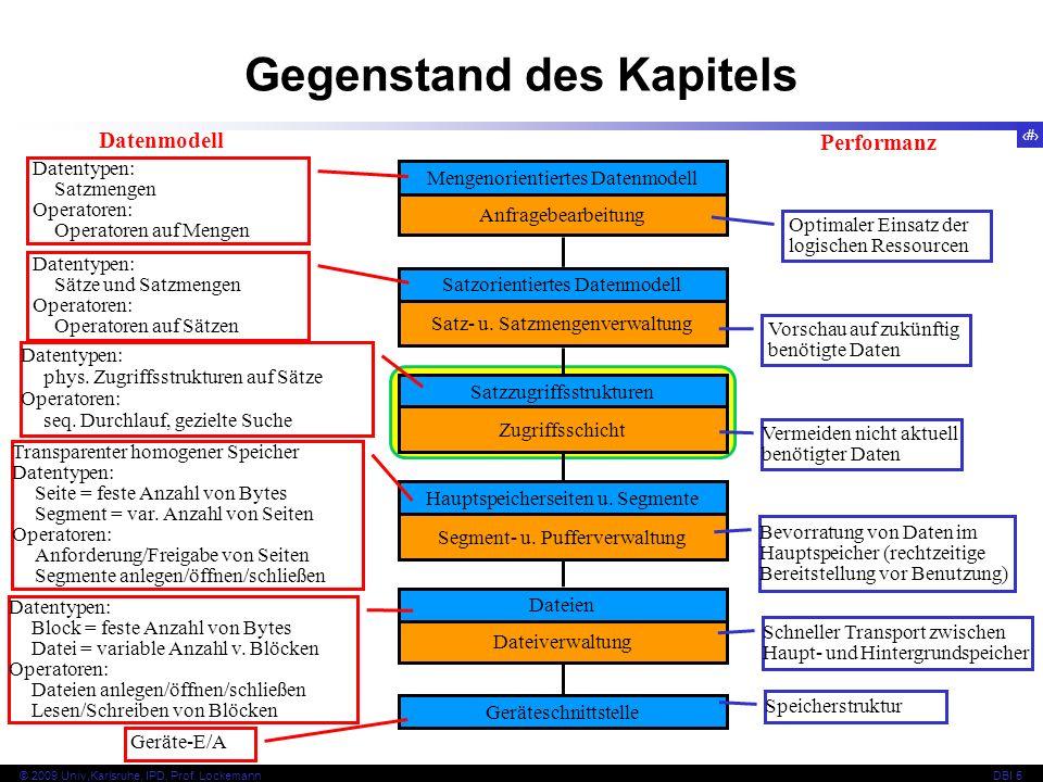 3 © 2009 Univ,Karlsruhe, IPD, Prof.LockemannDBI 5 Seiten vs.