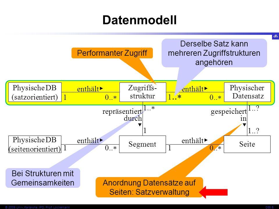 6 © 2009 Univ,Karlsruhe, IPD, Prof. LockemannDBI 5 Kapitel 5.1 Seitenspeicherverwaltung