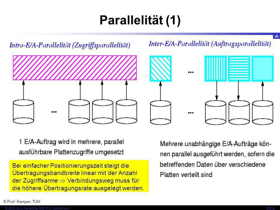 15 © 2009 Univ,Karlsruhe, IPD, Prof. LockemannDBI 2 Parallelität (1) © Prof. Kemper, TUM Bei einfacher Positionierungszeit steigt die Übertragungsband